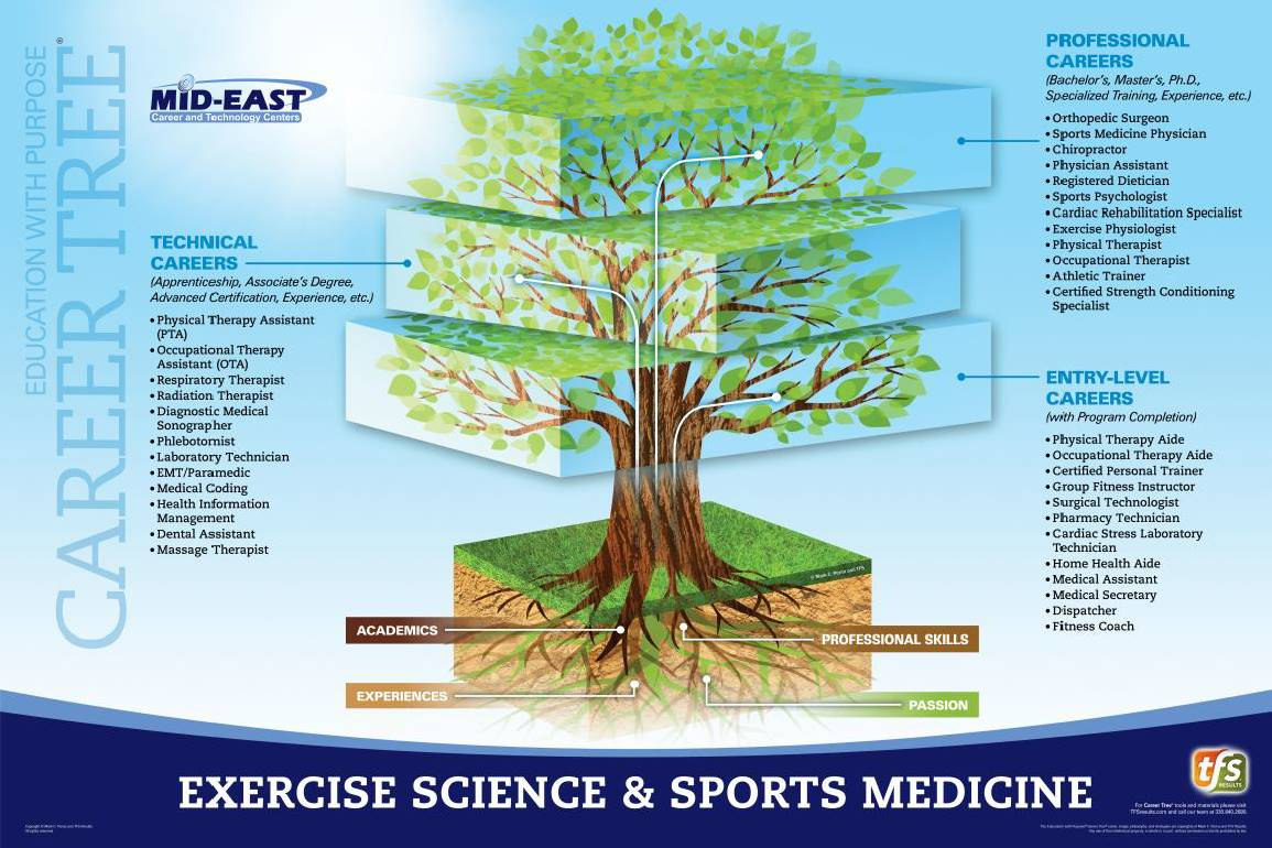 Exercise-Science-&-Sports-Medicine